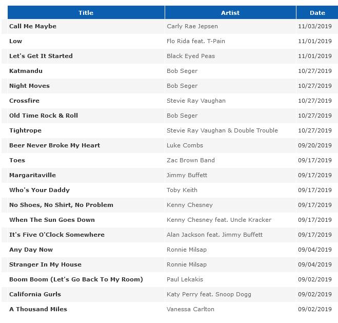 NAPA DESIGNATED DRIVERS ™ Screenshot_2021-04-05-My-Files1 Karaoke Song List