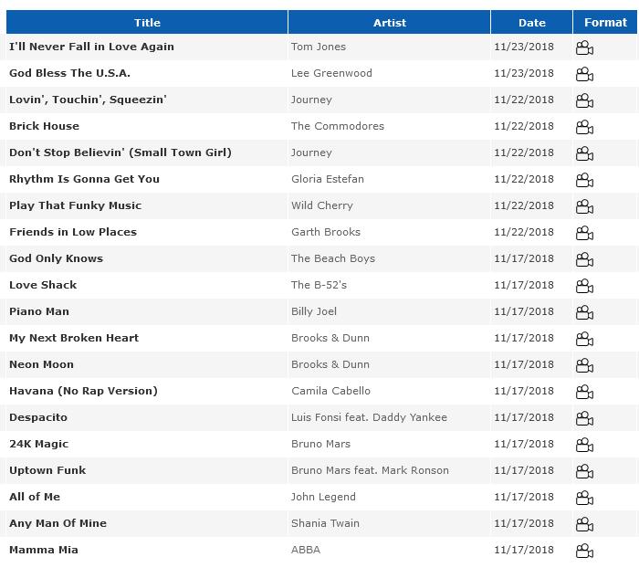 NAPA DESIGNATED DRIVERS ™ Screenshot_2021-04-05-My-Files6 Karaoke Song List